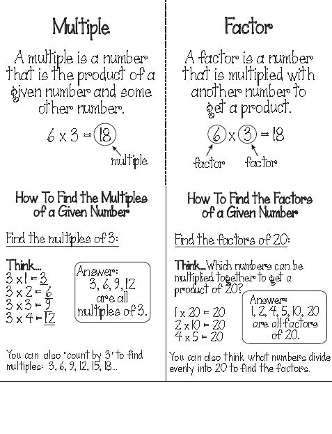 Great fold up resource for math notebooks!  This fold up features multiples and factors.  Your students will refer to this resource time and time again.