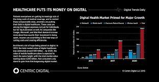 health market