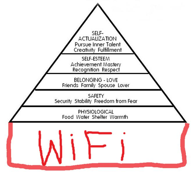 MASLOW'S HIERARCHY OF NEEDS 2.0--Too funny! In EVERY class at FSU we studied this (minus the WiFi part.)