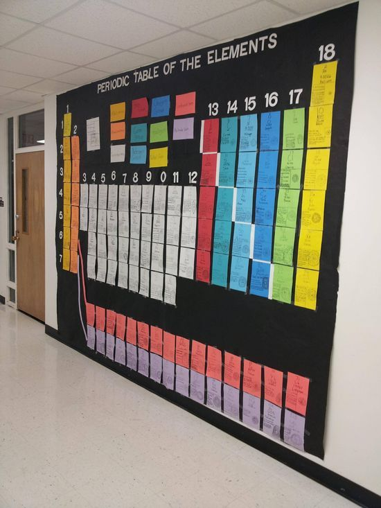 Perodic Table project. Elements are made from a 1/2 page of paper. This is a project I did this last year with my 6th and 7th grade science students.  It took us about a week, but by the end i think they really understood how the periodic table was organized.