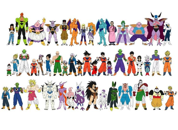 dragon_ball_collage_by_darkcorvus07-d6eegjt.jpg (1024×750)
