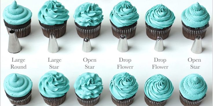 Ever wondered how to achieve all those pretty icing designs? Here's the answer.​
