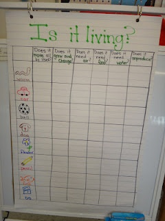 good activity to add to science journals. Or large classroom science journal to add in reading center. Could be made from a large binder with journal sheets in sheet protectors.