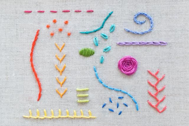 15 Hand Embroidery Stitches You Should Know: Top 15 Stitches in Hand Embroidery