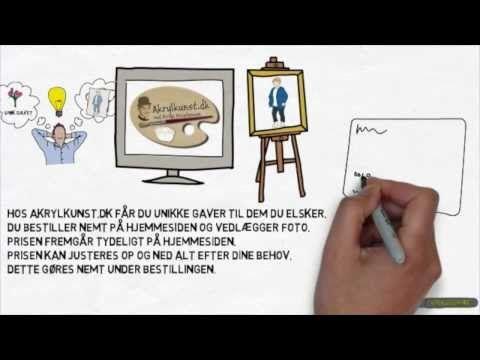 Akrylkunst Whiteboard Animation