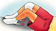 Knee Arthroscopy Exercise Guide - OrthoInfo - AAOS