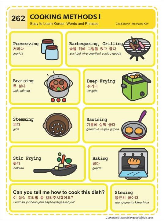 Five Best Beginner Cookbooks - Lifehacker