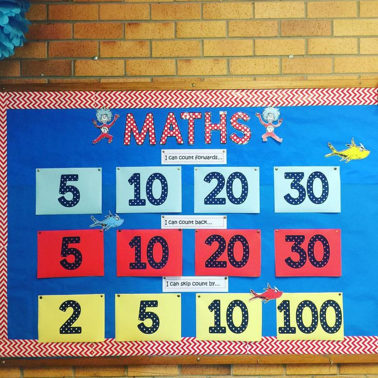Maths wall! I will blue tac each students name on the board depending on what level they can count too 1⃣2⃣3⃣4⃣5⃣6⃣7⃣8⃣9⃣ #classroomsetup #classroomdecor #teachersofig #teachersfollowteachers #teachersofinstagram #teachersloveinstagram #ausb2s16 #aussieteachers #aussieteachertribe
