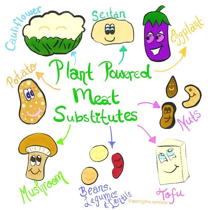 A cute little sketch of SOME vegan alternatives to meat.