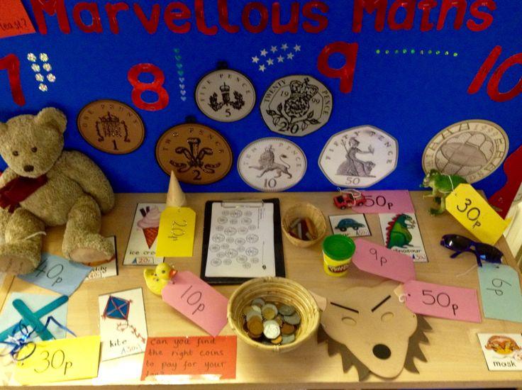 Interactive maths display -money