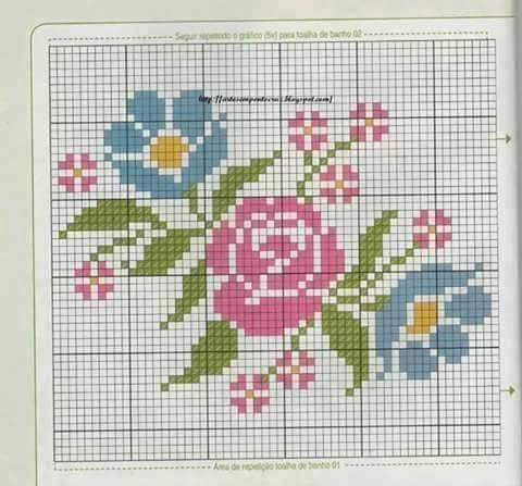 Rose motif pattern