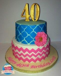 40th Birthday Cake http://cakedecorating.myfavoritecraft.org/birthday-cake-images/