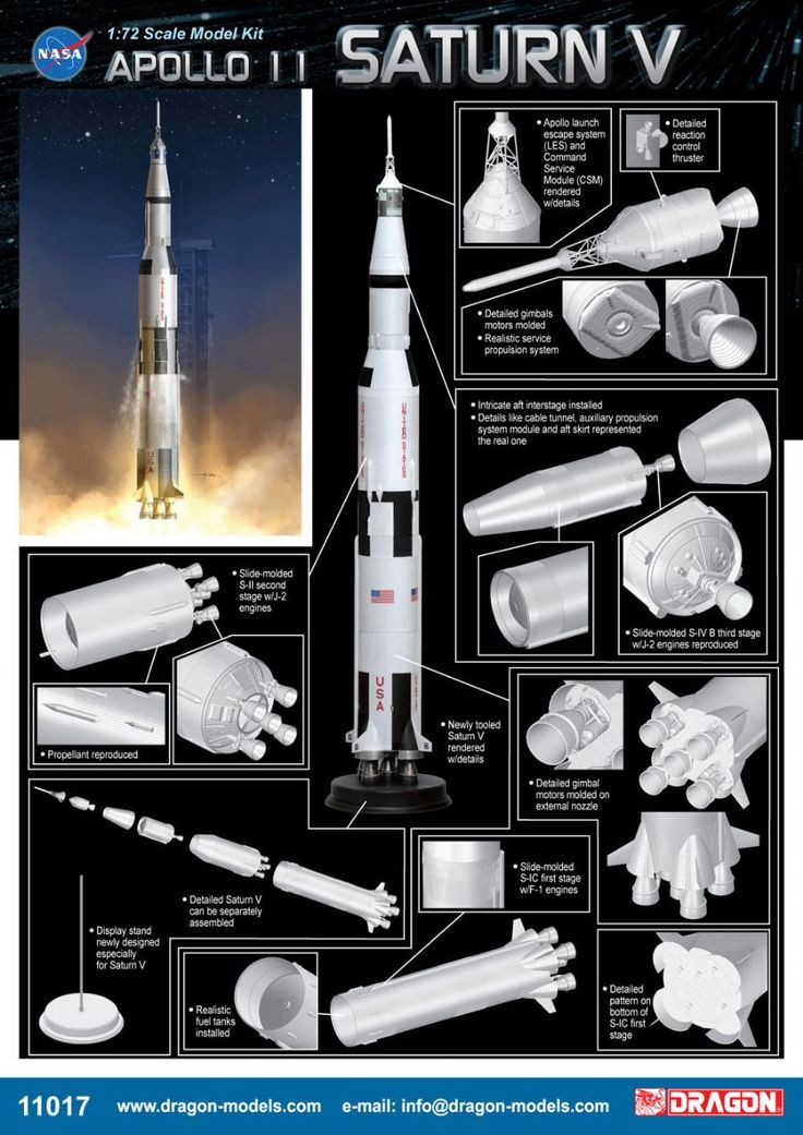 Apollo Saturn V 1 144 Rev4909 - Revell modellismo ...