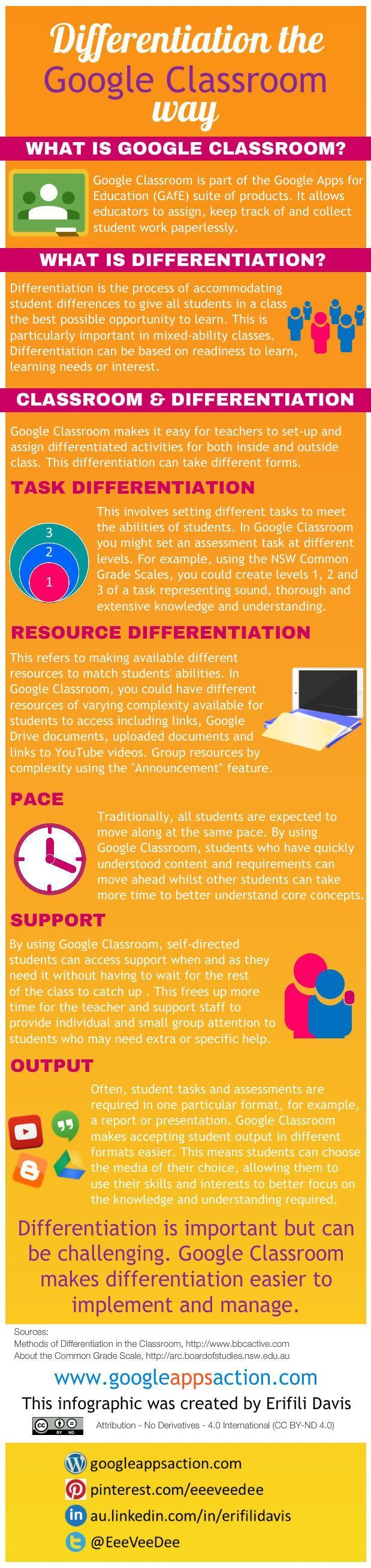 Differentiation the Google Classroom way. Using Google Classroom (part of the Google Apps for Education suite) to better meet students' needs and abilities.