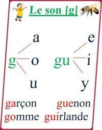 La lettre g                                                                                                                                                                                 Plus