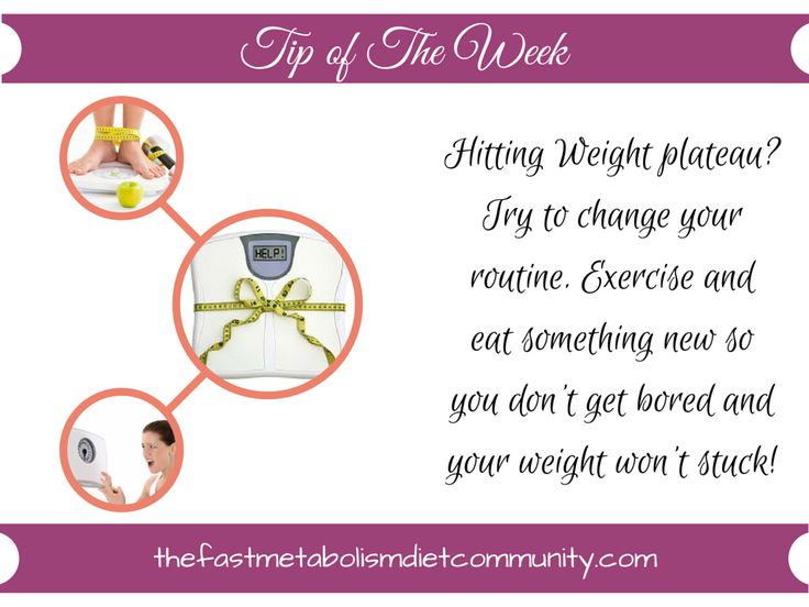 Lose weight icon image 7