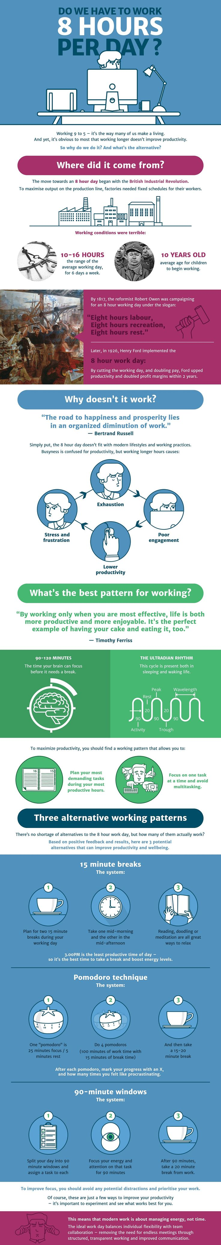 Infographic: The Eight-Hour Workday, And Why It Needs To End - DesignTAXI.com