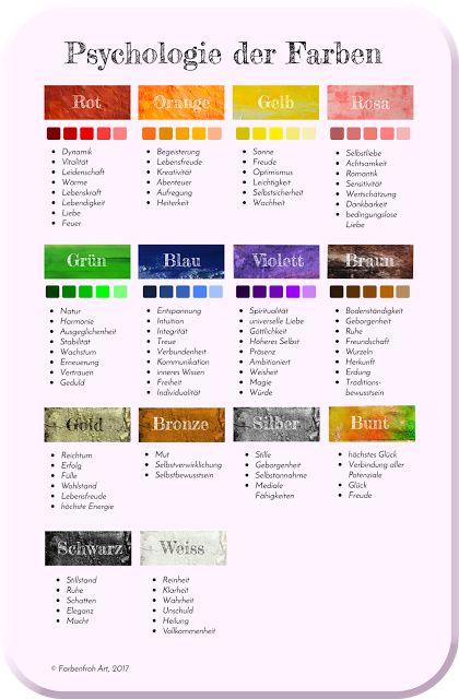 Die besten 25+ Psychologie der Farbe Ideen nur auf Pinterest ...