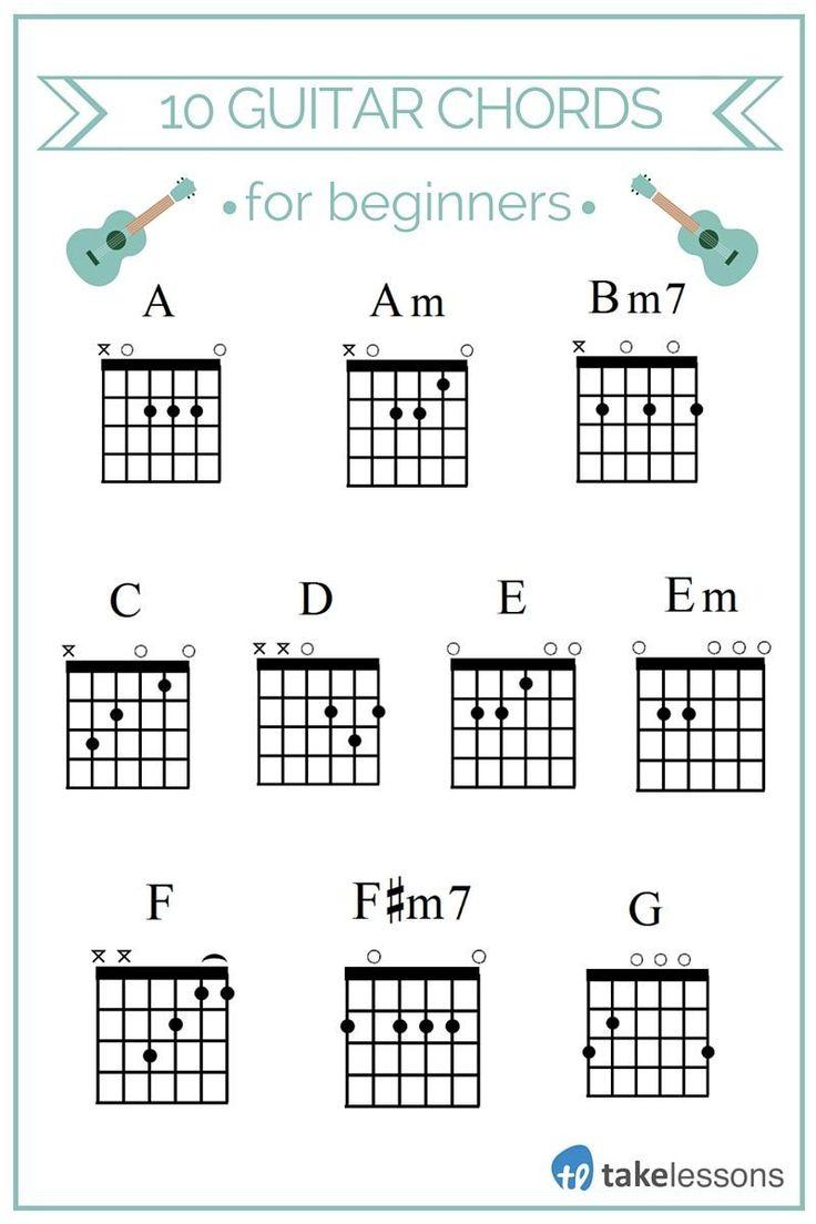 The 25 best ukulele for beginners songs ideas on pinterest 10 guitar chords for beginners guitarforbeginners hexwebz Images