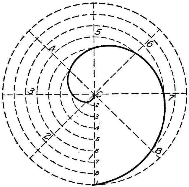 Draw Spiral of Archimedes