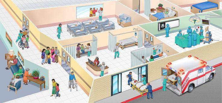 Grote praatplaat thema ziekenhuis