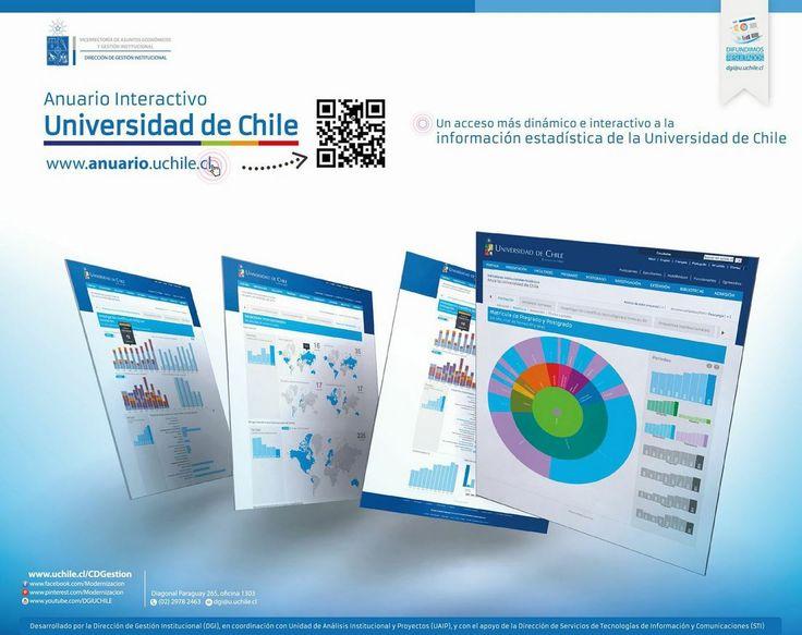 Conoce los principales indicadores de gestión de la Universidad con Anuario Interactivo. Ver más en http://www.anuario.uchile.cl