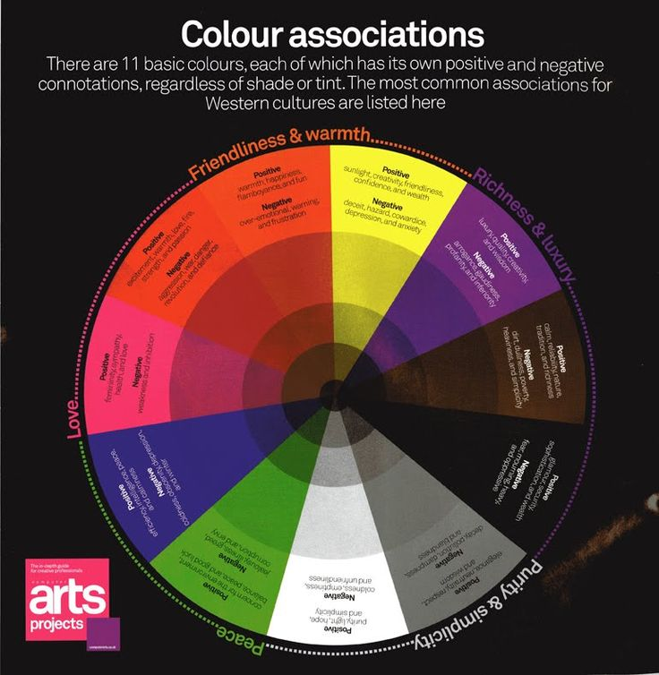 Colour Mood Chart 884 best ···color theory··· color therapy images on