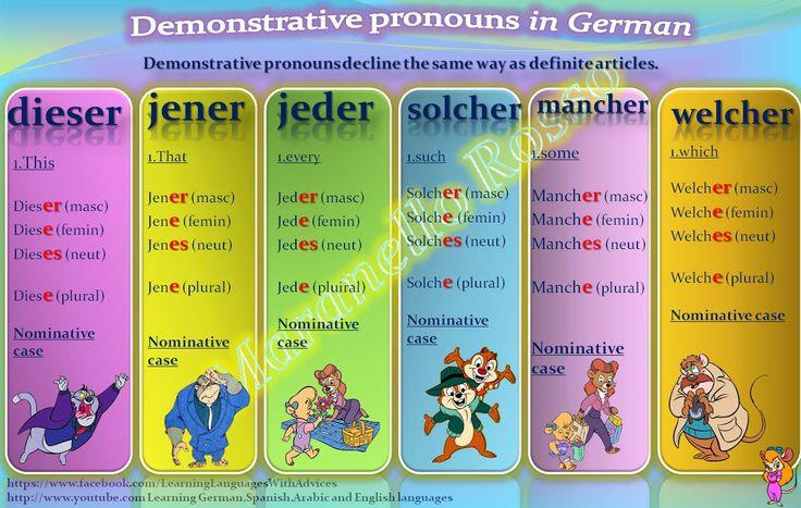 German: demostrative pronoums