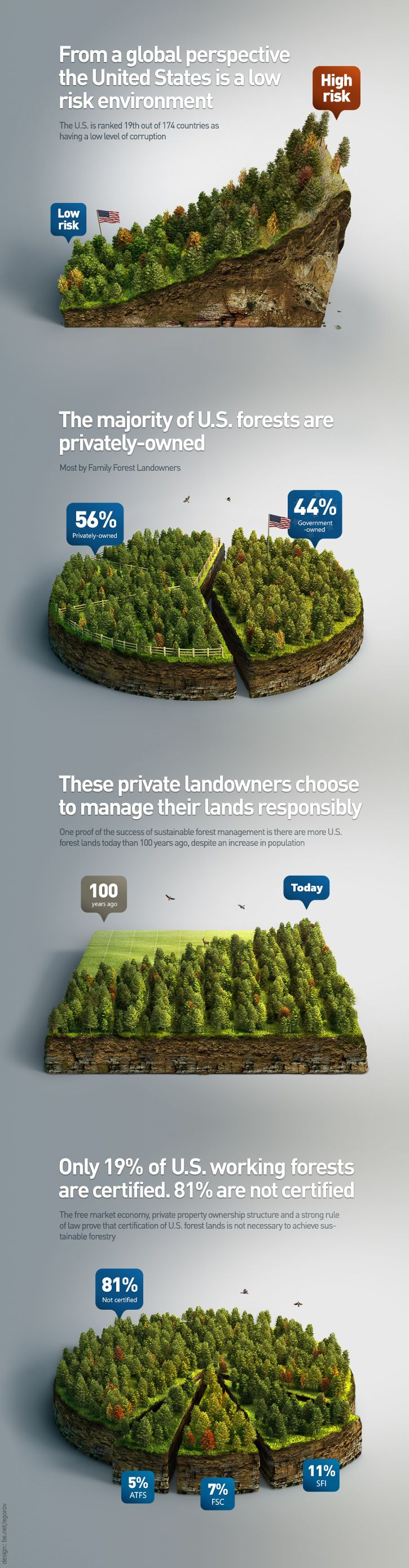 Dribbble - forest-infographics.jpg by Anton Egorov