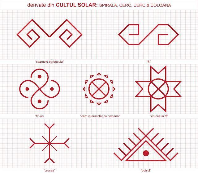 Semne Cusute : CU ROST si FARA ROST. Symbols in Romanian embroidery