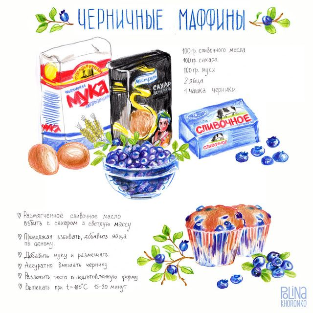 Illustration of recipe. Blueberry muffin