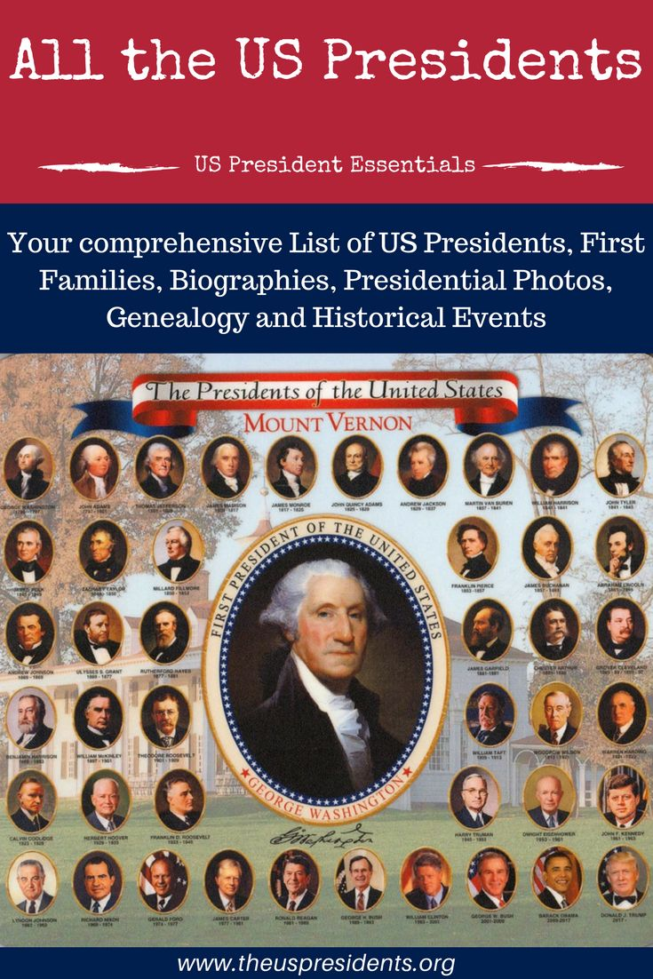List of US Presidents | Your comprehensive US Presidents list, First Families, Biographies, Presidential Photos and Historical Events.