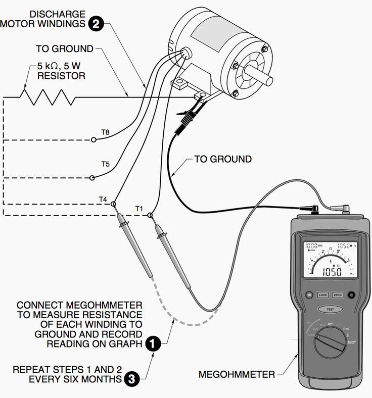 Electric motor - insulation spot test