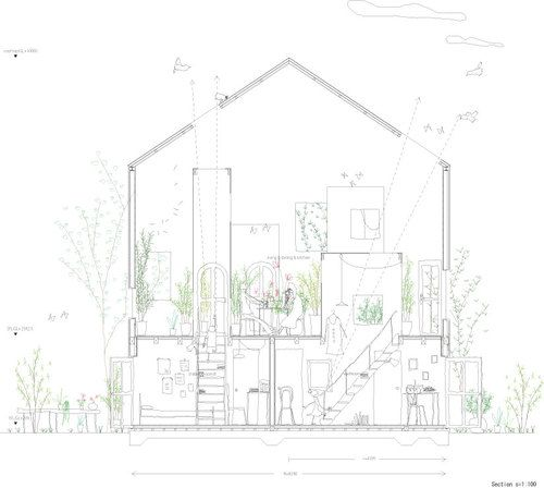studio velocity — House in Chiharada