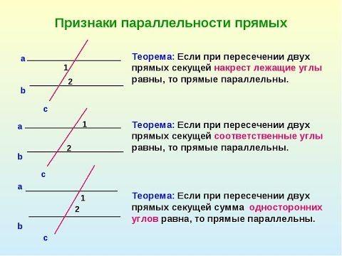 Признаки параллельности прямых . Знания по математике