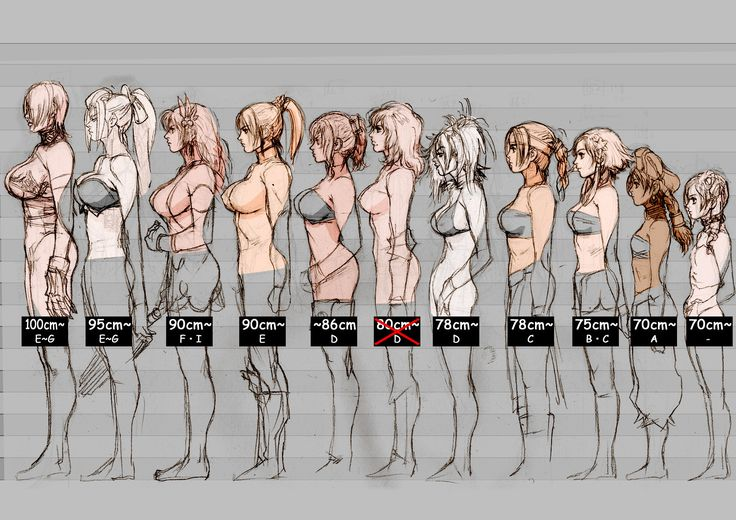soulcalibur breast chart (http://palmlix.com/images/f/265788-soulcalibur-v-concept-art-soulcalibur-photo-22055989-.jpg) ★ || CHARACTER DESIGN REFERENCES | マンガの描き方 • Find more artworks at https://www.facebook.com/CharacterDesignReferences http://www.pinterest.com/characterdesigh and learn how to draw: #concept #art #animation #anime #comics || ★
