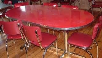Search Red vintage kitchen table. Views 17314.