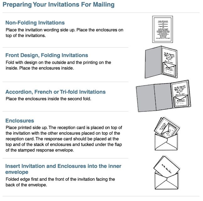 The proper way to assemble wedding invitations free printable the proper way to assemble wedding invitations free printable kate marie paperie pinterest free printable weddings and free junglespirit Gallery