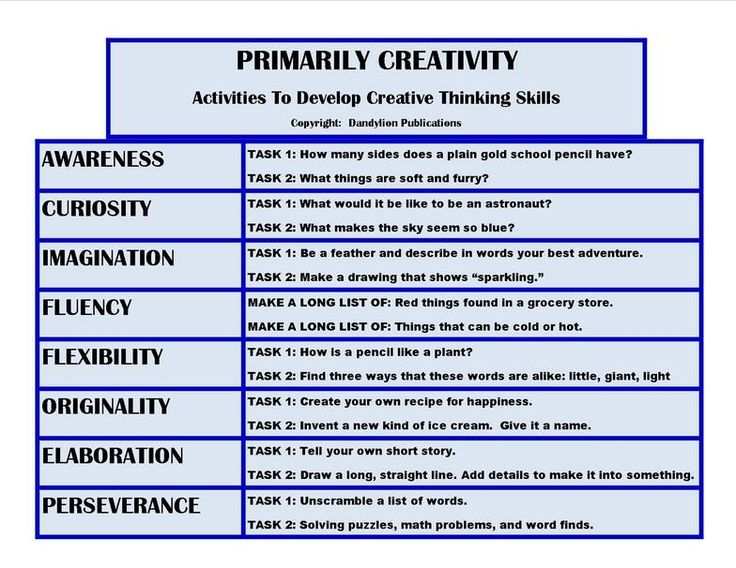Creative Thinking Chart! This seems to be a very complete list for creative thinking skills. :)