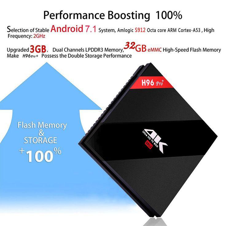 H96 Pro+ Smart Android 7.1 TV BoxKODI 17.3 S912 3GB / Sales Online eu - Tomtop.com