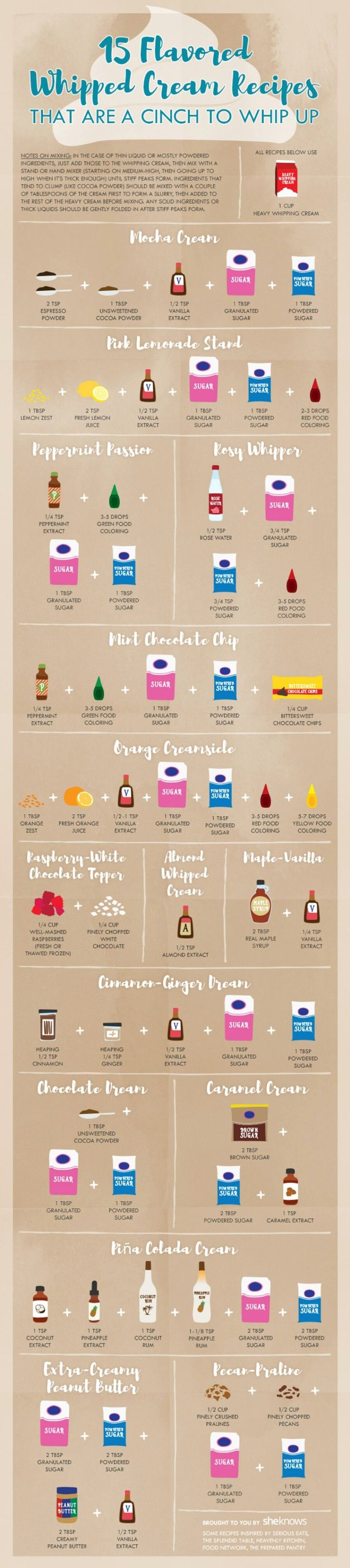 13. Whip up the most amazing batch of whipped cream ever.