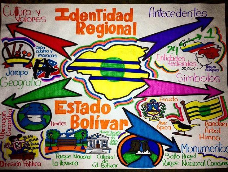 Mapa mental, 1 lamina. #EstadoBolivar #IdentidadRegional #Simbolos #Cultura 🇻🇪🇻🇪🇻🇪
