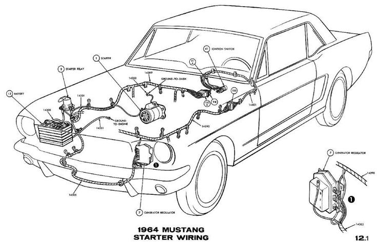 12+ Prostart Car Starter Wiring Diagramprostar remote