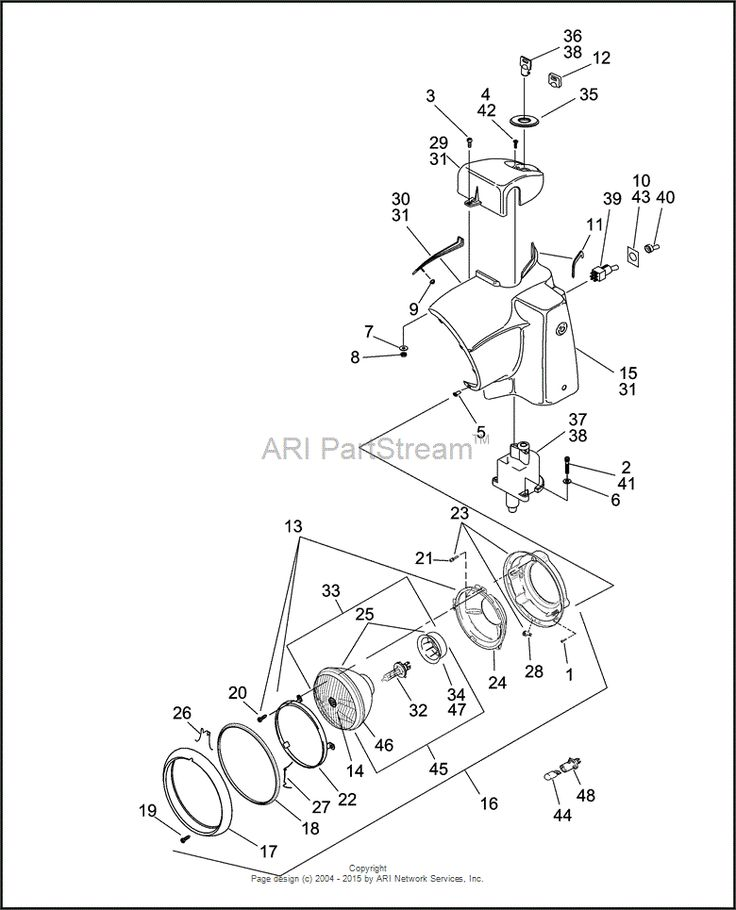 OEM Parts Finder Granite State Harley-Davidson Lebanon, NH (603) 448-4664
