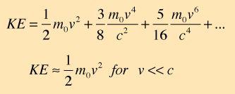 Relativistic Energy  Velocidade do Eletron 0.0 0.0 0.0 0.0 0.0 0.0