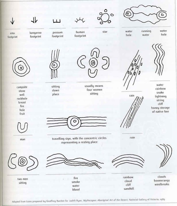 70 Best Australian Aboriginal Art Symbols Images By Aaa Gallery