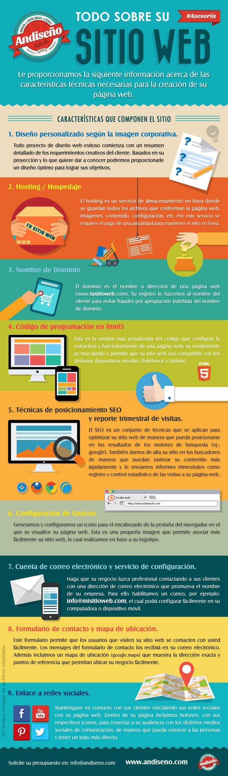 Infográfico acerca de las principales características que incluye nuestro servicio de páginas web.  #paginasweb #diseñoweb #webdesign #infografico