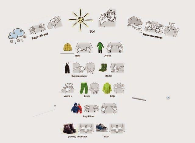 Att klä på sig | Tecken som stöd | Bloglovin'