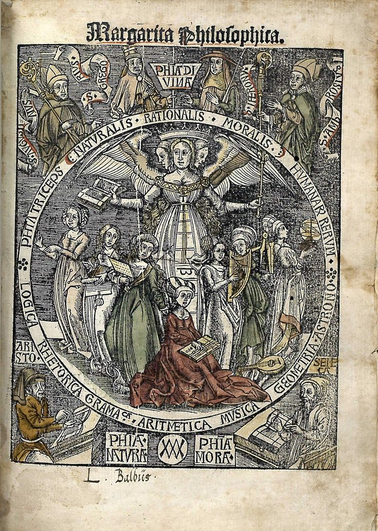 The seven liberal arts: logic, rhetoric, grammar (called the trivium), arithmetic, music, geometry and astronomy (known as the quadrivium). In the upper part of the circle are listed the three 'higher' subjects of study, natural, rational and moral philosophy, represented pictorially as 'Philosophia triceps', a three-headed, winged female.