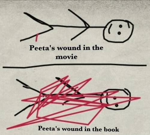 is there need to say more? i mean he lost he leg in the book!